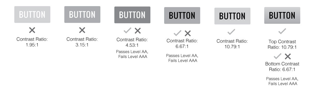 button contrast example - grayscale version