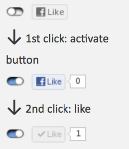 "The Social Share Privacy widget first shows a greyed out ""like"" button and only connects to Facebook after the visitor clicks the button"